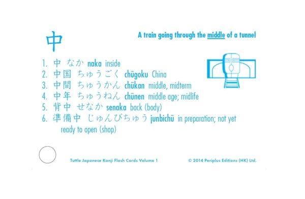 Flashcards Aprender Japonés Kanji Minna no Nihongo Tienda Anime Chile Japón Santiago
